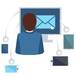 come funziona sms marketing